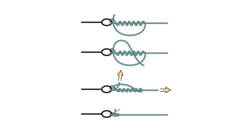 8 essential fishing knots every angler should know for Improved clinch knot fishing