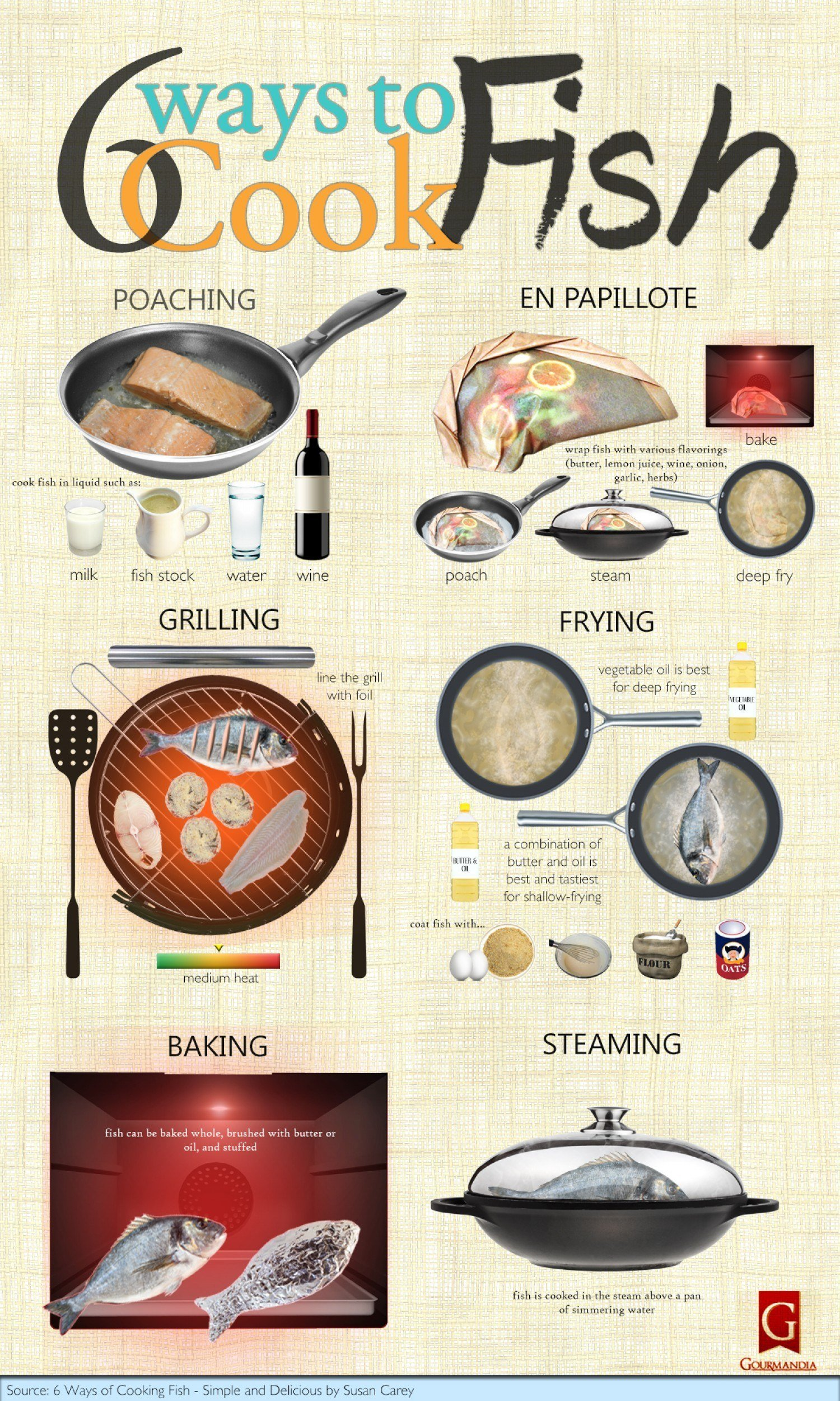6 different ways to cook fish infographic for How do you cook fish