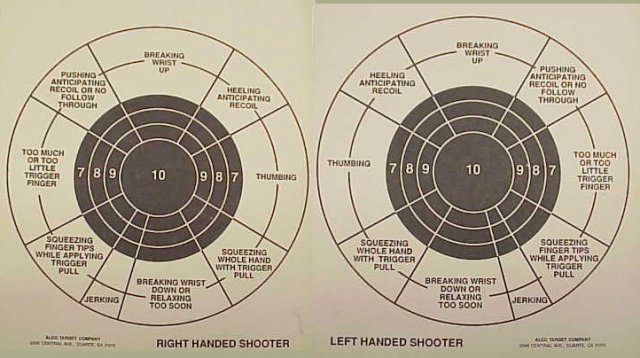 The 5 Most Important Points For Better Handgun Shooting